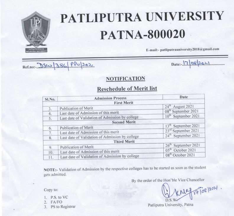 PPU Merit List 2021
